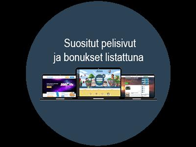 Suomen parhaat pelisivut